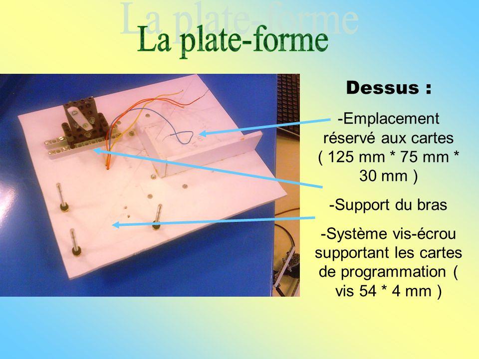 Dessus : -Emplacement réservé aux cartes ( 125 mm * 75 mm * 30 mm ) -Support du bras -Système vis-écrou supportant les cartes de programmation ( vis 5