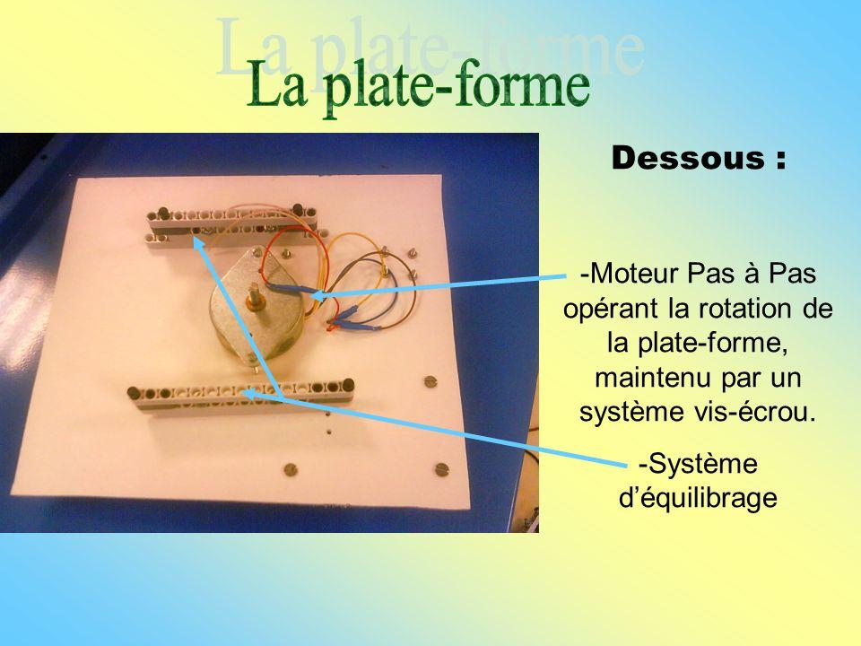 Dessous : -Moteur Pas à Pas opérant la rotation de la plate-forme, maintenu par un système vis-écrou. -Système déquilibrage