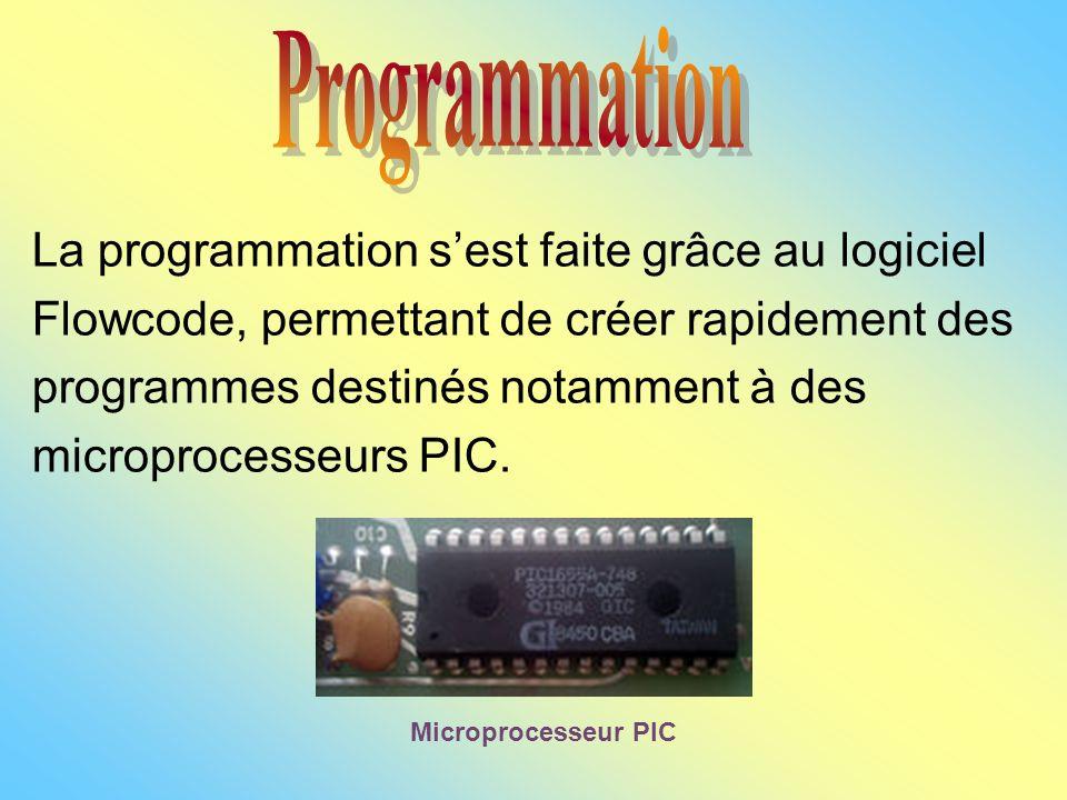 La programmation sest faite grâce au logiciel Flowcode, permettant de créer rapidement des programmes destinés notamment à des microprocesseurs PIC. M