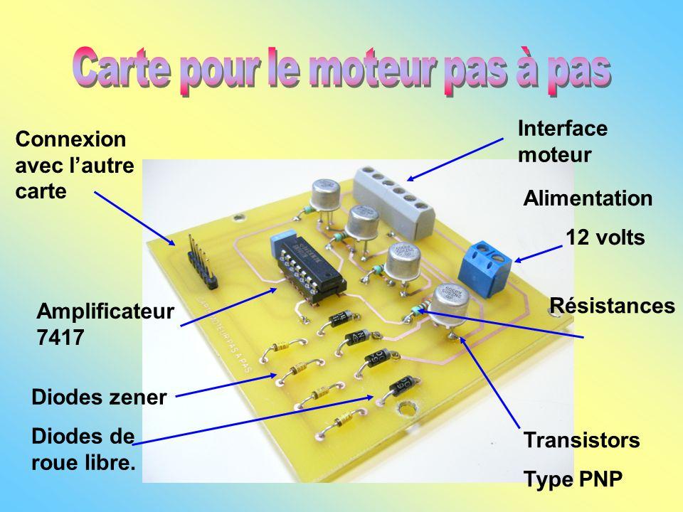 Connexion avec lautre carte Interface moteur Alimentation 12 volts Transistors Type PNP Diodes zener Diodes de roue libre. Amplificateur 7417 Résistan