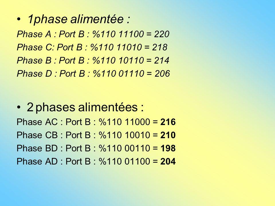 1phase alimentée : Phase A : Port B : %110 11100 = 220 Phase C: Port B : %110 11010 = 218 Phase B : Port B : %110 10110 = 214 Phase D : Port B : %110