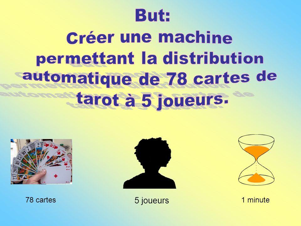 - La machine doit permettre la distribution de 26 x 3 cartes (15 cartes à chaque joueur et 3 cartes au chien).