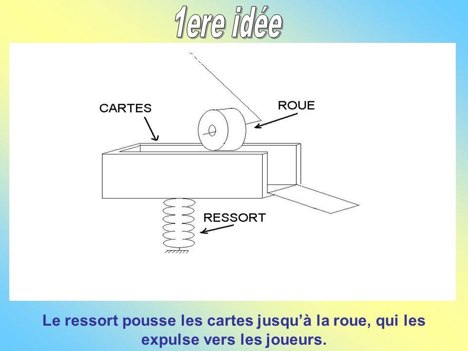 -Interface moteur -Quartz 4MHz -Résistance + LEDs -Microcontrôleur PIC 16F84a -Régulateur 5V -Bouton reset