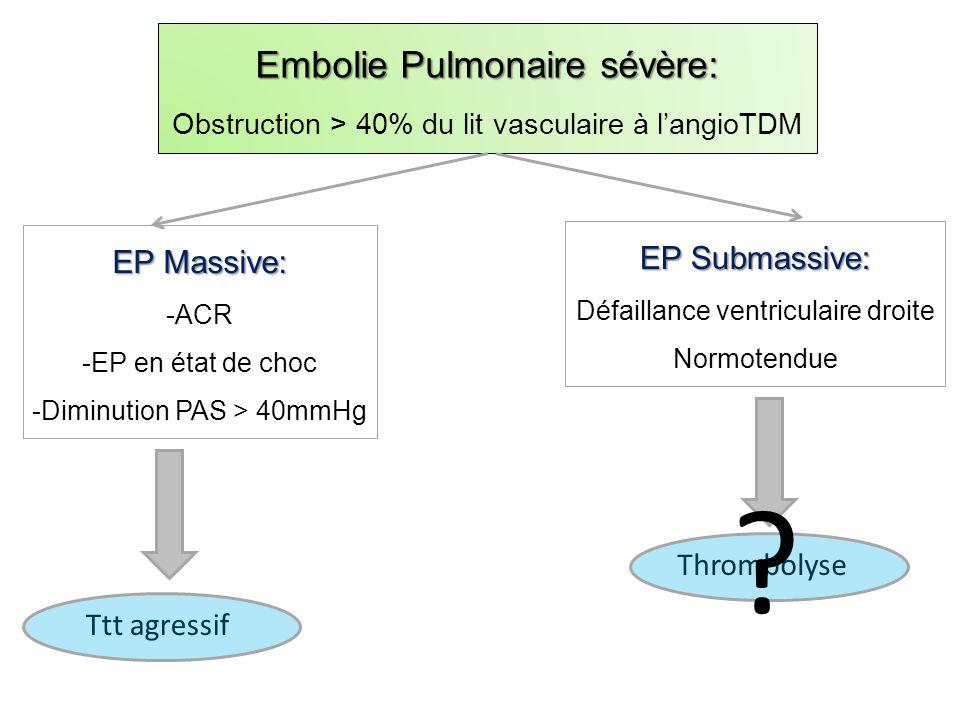 Embolie Pulmonaire sévère: Obstruction > 40% du lit vasculaire à langioTDM EP Massive: -ACR -EP en état de choc -Diminution PAS > 40mmHg EP Submassive