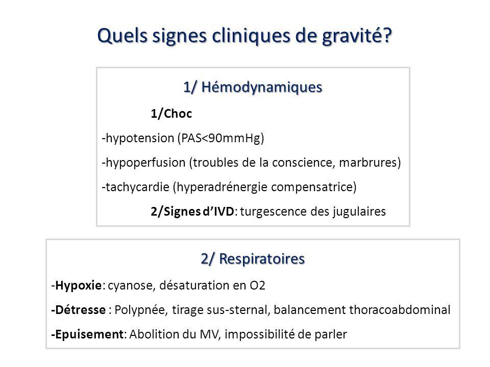 Quels signes cliniques de gravité? 1/ Hémodynamiques 1/Choc -hypotension (PAS<90mmHg) -hypoperfusion (troubles de la conscience, marbrures) -tachycard