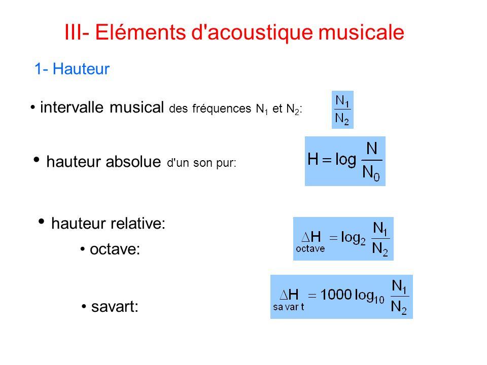 III- Eléments d acoustique musicale 1- Hauteur intervalle musical des fréquences N 1 et N 2 : hauteur absolue d un son pur: hauteur relative: savart: octave: