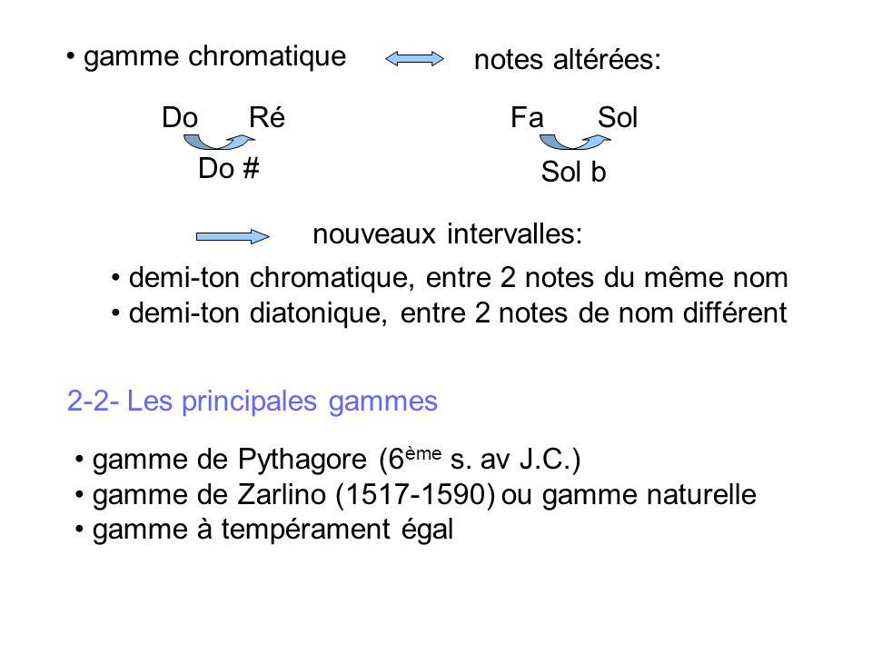 gamme chromatique notes altérées: DoRéFaSol Do # Sol b nouveaux intervalles: demi-ton chromatique, entre 2 notes du même nom demi-ton diatonique, entre 2 notes de nom différent 2-2- Les principales gammes gamme de Pythagore (6 ème s.