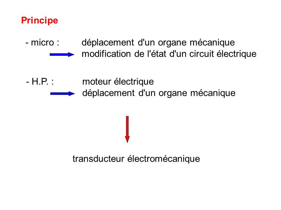 Principe - micro : déplacement d un organe mécanique modification de l état d un circuit électrique - H.P.