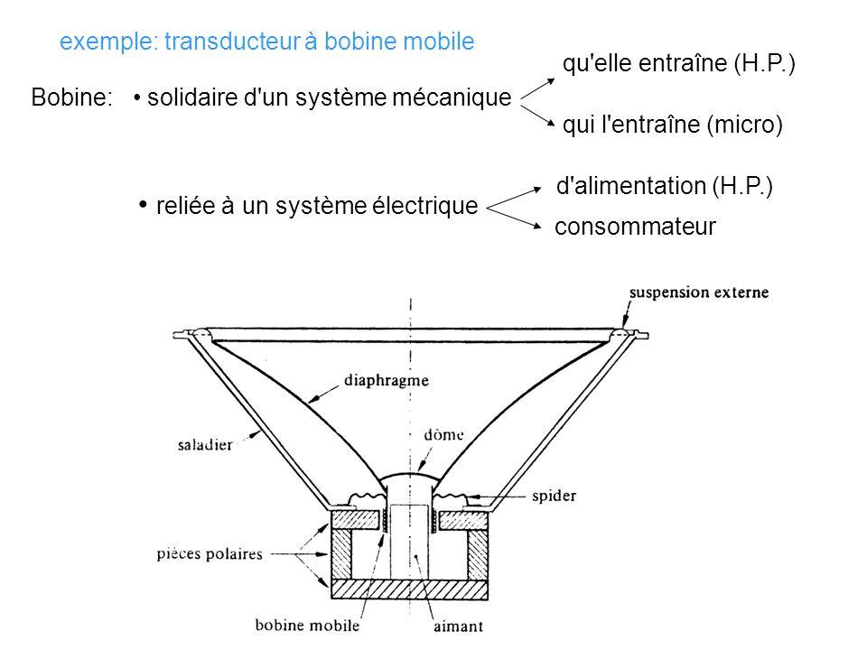 exemple: transducteur à bobine mobile Bobine: solidaire d un système mécanique qu elle entraîne (H.P.) qui l entraîne (micro) reliée à un système électrique d alimentation (H.P.) consommateur