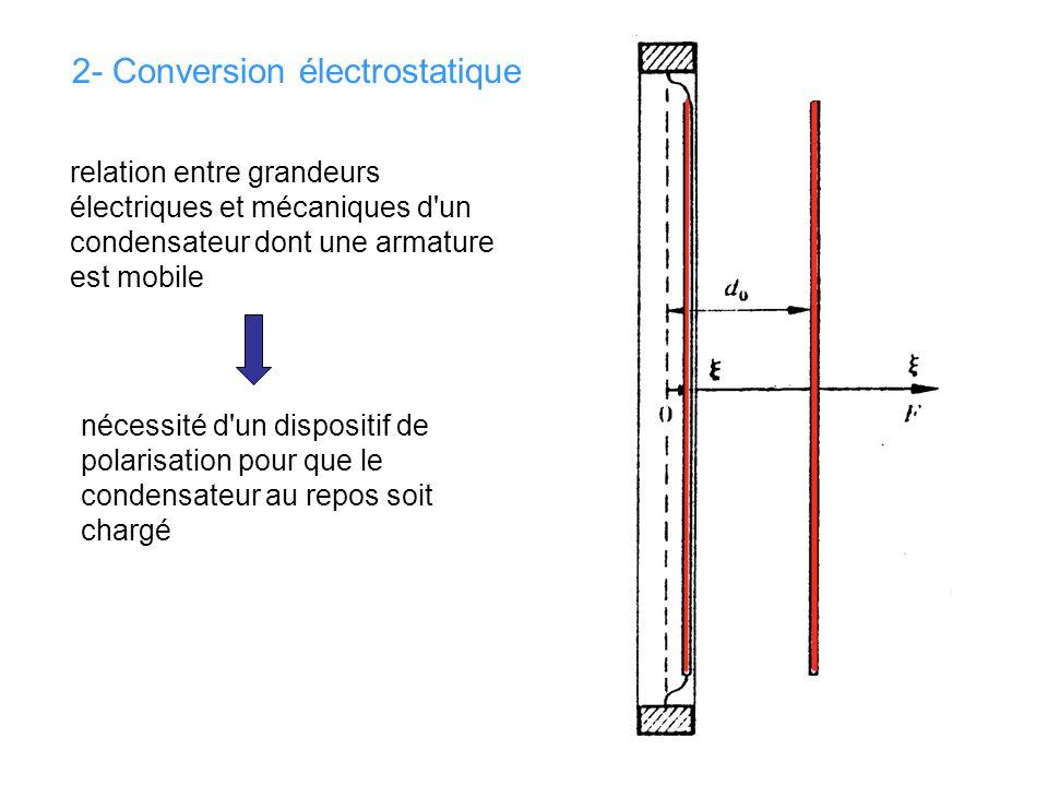 2- Conversion électrostatique relation entre grandeurs électriques et mécaniques d un condensateur dont une armature est mobile nécessité d un dispositif de polarisation pour que le condensateur au repos soit chargé