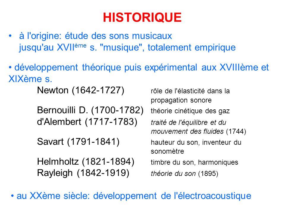 à l origine: étude des sons musicaux jusqu au XVII ème s.
