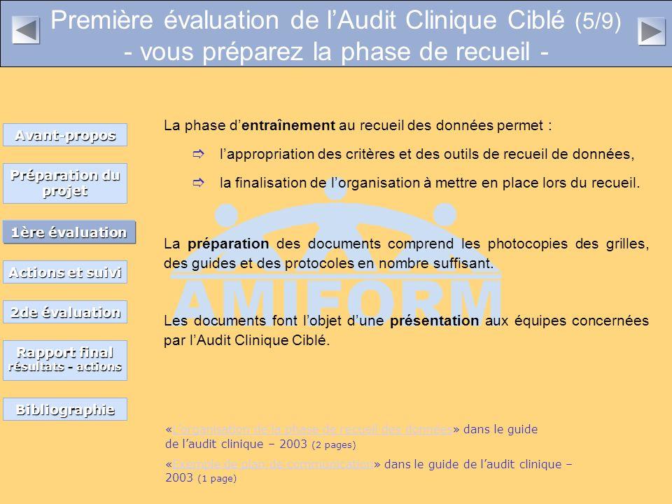 Première évaluation de lAudit Clinique Ciblé (5/9) - vous préparez la phase de recueil - La phase dentraînement au recueil des données permet : lappro