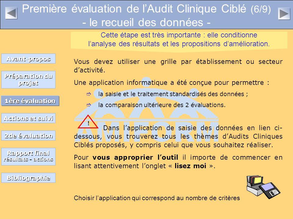 Première évaluation de lAudit Clinique Ciblé (6/9) - le recueil des données - Vous devez utiliser une grille par établissement ou secteur dactivité.
