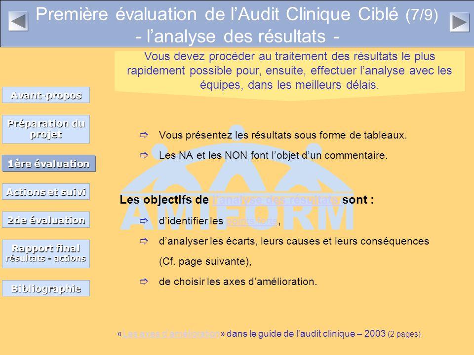 Première évaluation de lAudit Clinique Ciblé (7/9) - lanalyse des résultats - Vous présentez les résultats sous forme de tableaux. Les NA et les NON f