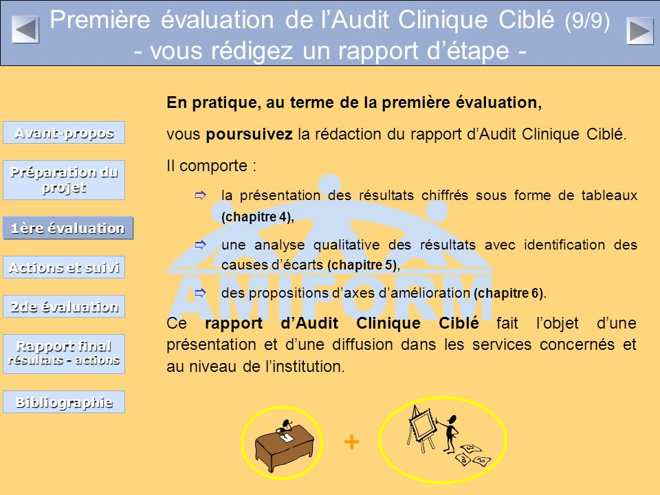 Première évaluation de lAudit Clinique Ciblé (9/9) - vous rédigez un rapport détape - En pratique, au terme de la première évaluation, vous poursuivez la rédaction du rapport dAudit Clinique Ciblé.