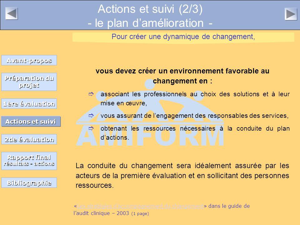 Actions et suivi (2/3) - le plan damélioration - vous devez créer un environnement favorable au changement en : associant les professionnels au choix