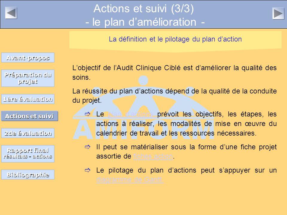 Actions et suivi (3/3) - le plan damélioration - Lobjectif de lAudit Clinique Ciblé est daméliorer la qualité des soins. La réussite du plan dactions