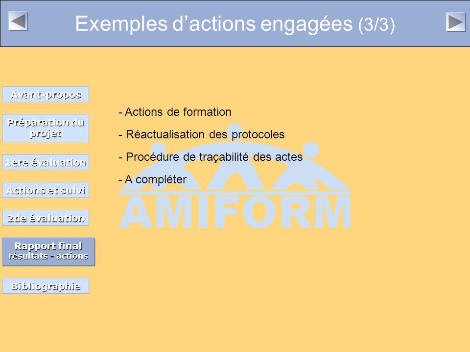 - Actions de formation - Réactualisation des protocoles - Procédure de traçabilité des actes - A compléter Préparation du projet Préparation du projet