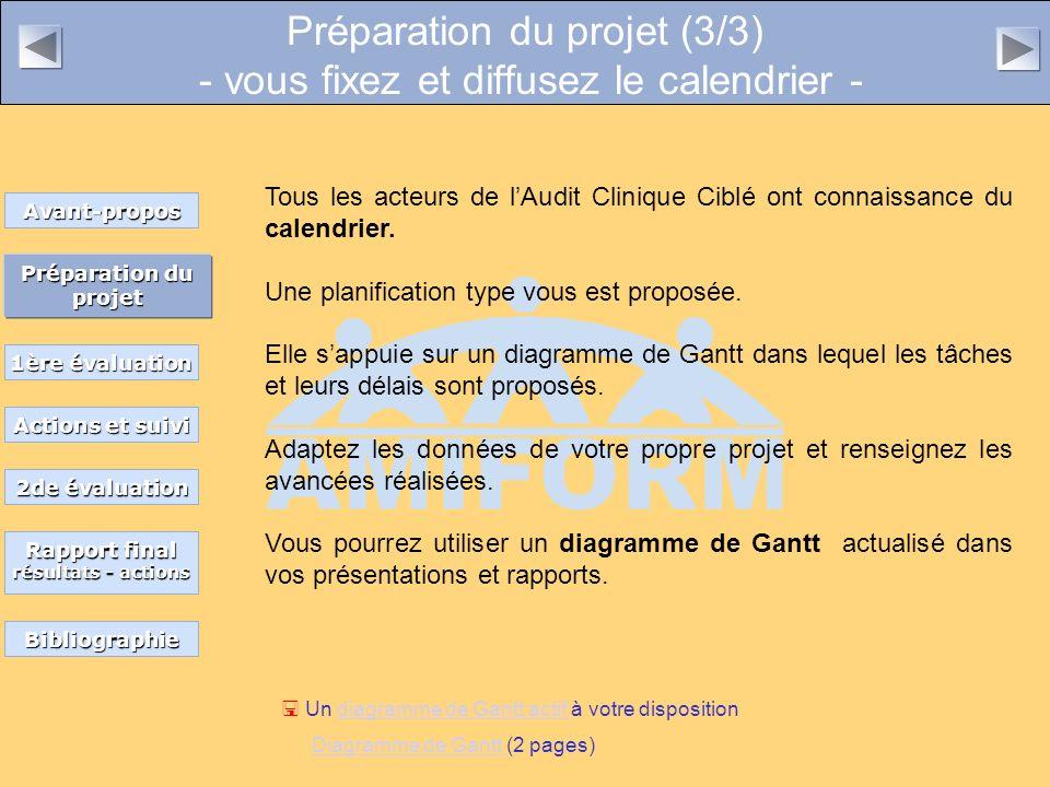 Préparation du projet (3/3) - vous fixez et diffusez le calendrier - Un diagramme de Gantt actif à votre disposition Un diagramme de Gantt actif à vot