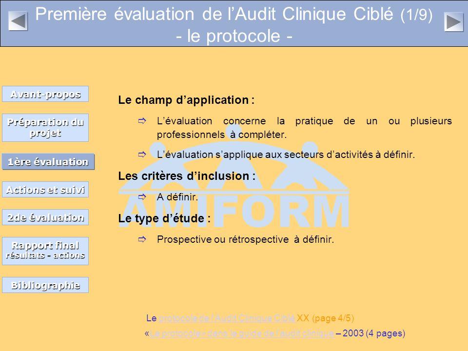 Première évaluation de lAudit Clinique Ciblé (1/9) - le protocole - Le champ dapplication : Lévaluation concerne la pratique de un ou plusieurs professionnels à compléter.