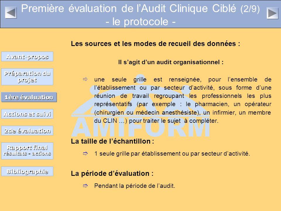 Première évaluation de lAudit Clinique Ciblé (2/9) - le protocole - Préparation du projet Préparation du projet 1ère évaluation 1ère évaluation Action
