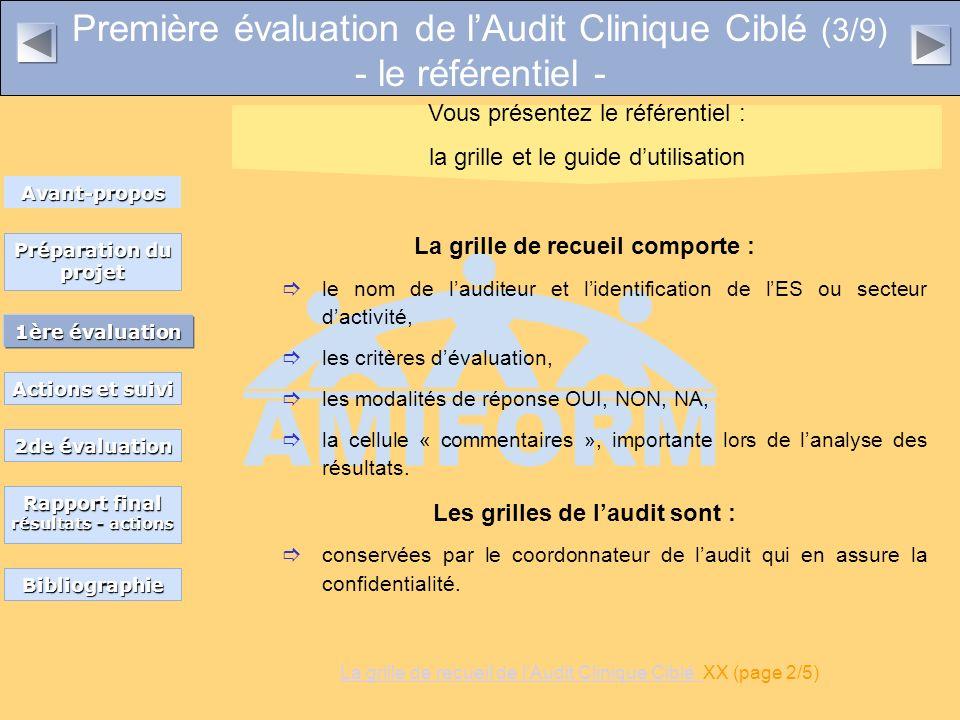 Première évaluation de lAudit Clinique Ciblé (3/9) - le référentiel - Vous présentez le référentiel : la grille et le guide dutilisation La grille de