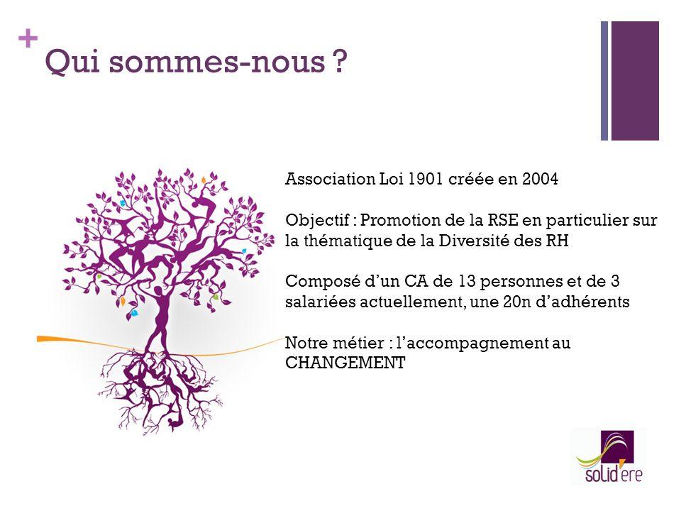 + Qui sommes-nous ? Association Loi 1901 créée en 2004 Objectif : Promotion de la RSE en particulier sur la thématique de la Diversité des RH Composé