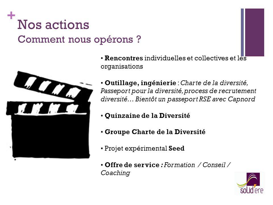 + Nos actions Comment nous opérons ? Rencontres individuelles et collectives et les organisations Outillage, ingénierie : Charte de la diversité, Pass