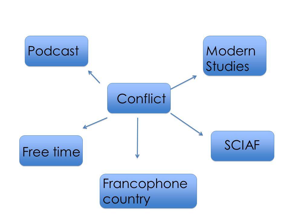 Conflict – Critical thinking Man versus nature – mining Man versus society - dictatorship Man versus man – civil war Man versus self – ethical & moral dilemma