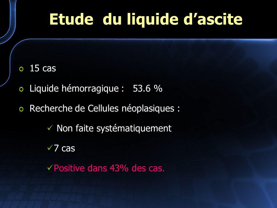 Etude du liquide dascite o 15 cas o Liquide hémorragique : 53.6 % o Recherche de Cellules néoplasiques : Non faite systématiquement 7 cas Positive dan