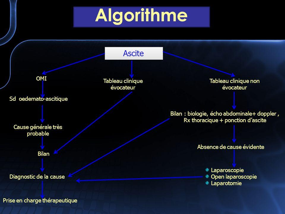 Algorithme Ascite OMI Sd oedemato-ascitique Cause générale très probable Bilan Diagnostic de la cause Prise en charge thérapeutique Tableau clinique n