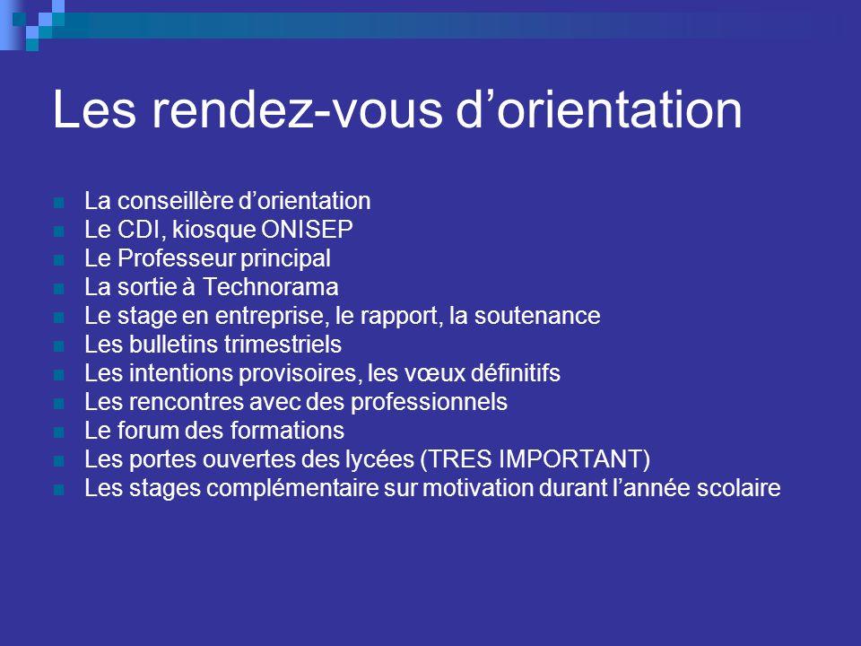 Les rendez-vous dorientation La conseillère dorientation Le CDI, kiosque ONISEP Le Professeur principal La sortie à Technorama Le stage en entreprise,
