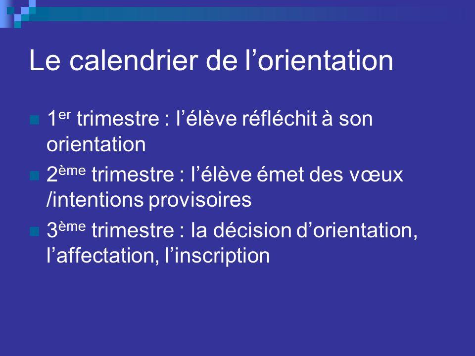 Le calendrier de lorientation 1 er trimestre : lélève réfléchit à son orientation 2 ème trimestre : lélève émet des vœux /intentions provisoires 3 ème trimestre : la décision dorientation, laffectation, linscription