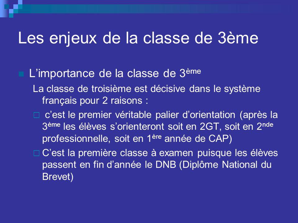 Les enjeux de la classe de 3ème Limportance de la classe de 3 ème La classe de troisième est décisive dans le système français pour 2 raisons : cest l