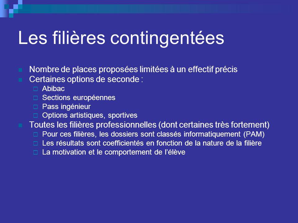 Les filières contingentées Nombre de places proposées limitées à un effectif précis Certaines options de seconde : Abibac Sections européennes Pass in