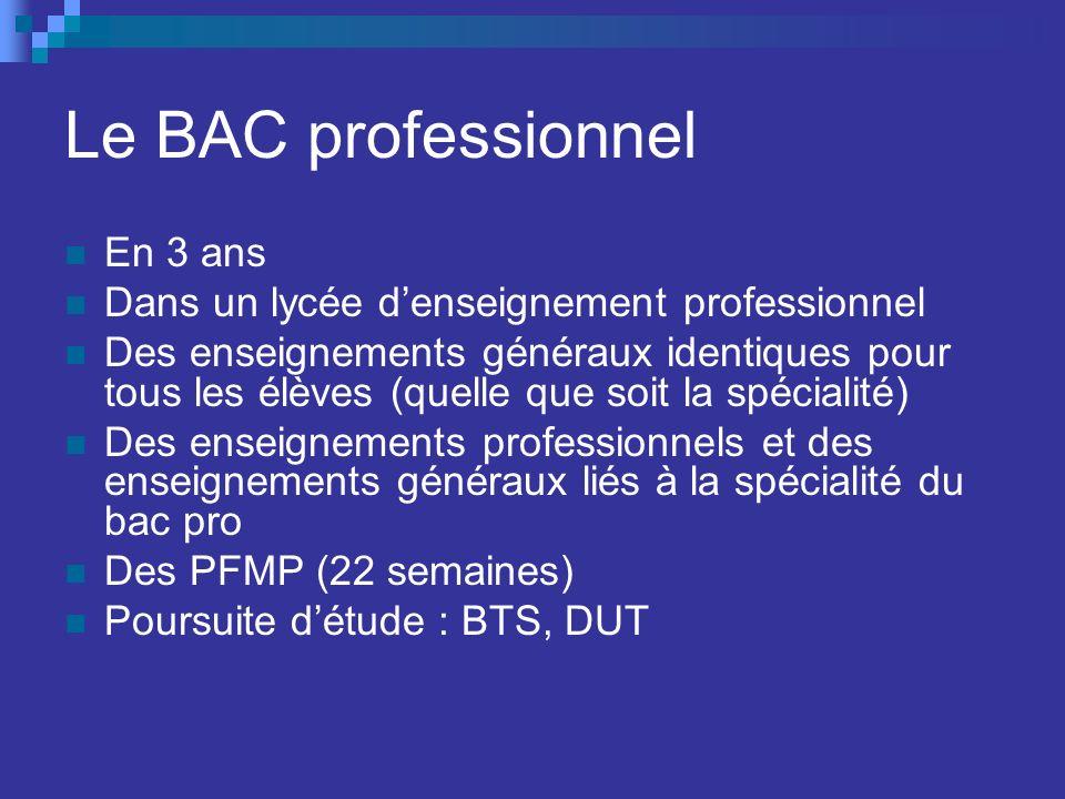 Le BAC professionnel En 3 ans Dans un lycée denseignement professionnel Des enseignements généraux identiques pour tous les élèves (quelle que soit la