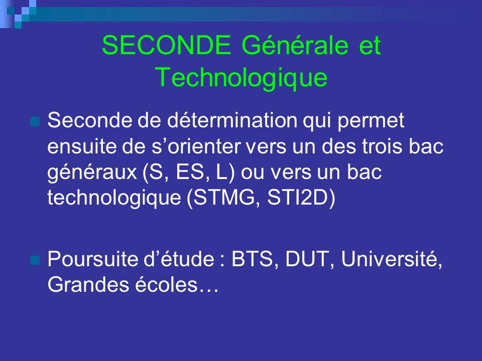 SECONDE Générale et Technologique Seconde de détermination qui permet ensuite de sorienter vers un des trois bac généraux (S, ES, L) ou vers un bac technologique (STMG, STI2D) Poursuite détude : BTS, DUT, Université, Grandes écoles…