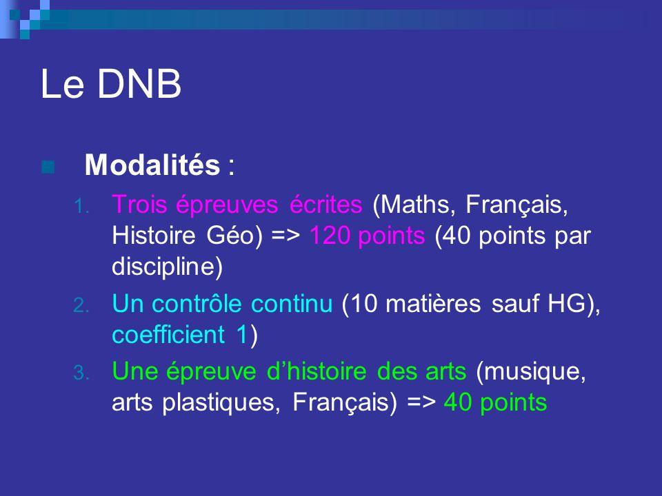 Le DNB Modalités : 1. Trois épreuves écrites (Maths, Français, Histoire Géo) => 120 points (40 points par discipline) 2. Un contrôle continu (10 matiè