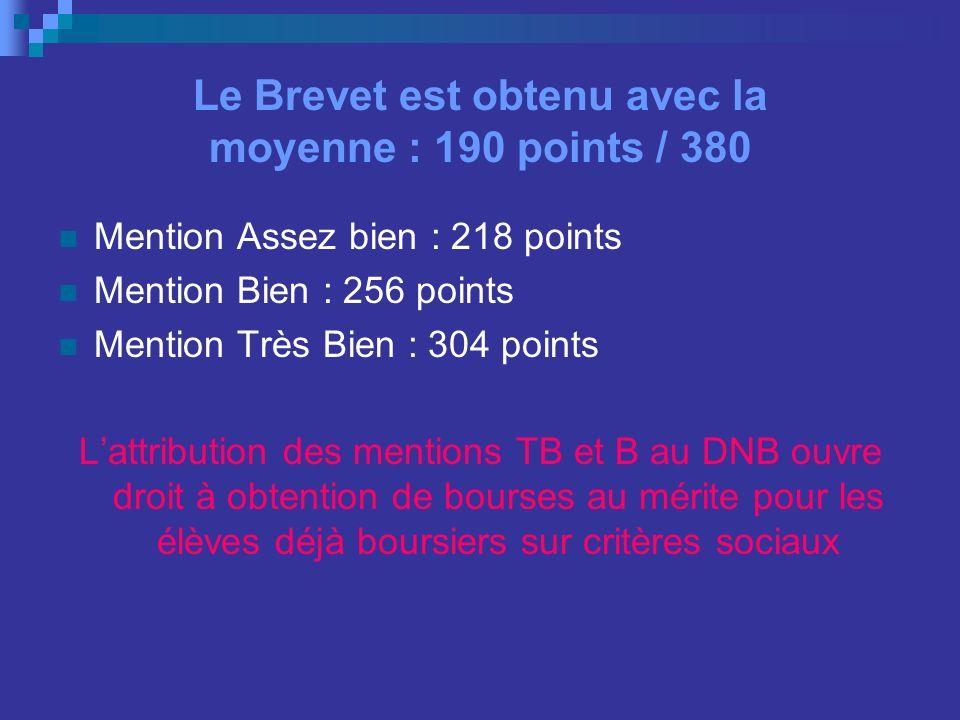 Le Brevet est obtenu avec la moyenne : 190 points / 380 Mention Assez bien : 218 points Mention Bien : 256 points Mention Très Bien : 304 points Lattr
