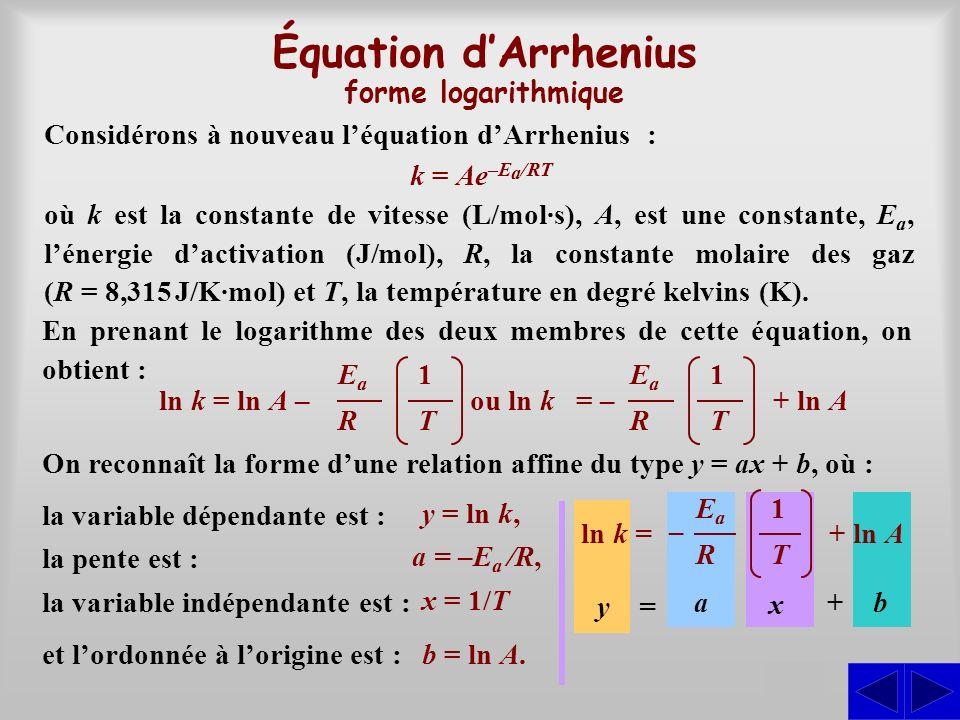 Équation dArrhenius forme logarithmique où k est la constante de vitesse (L/mol·s), A, est une constante, E a, lénergie dactivation (J/mol), R, la con