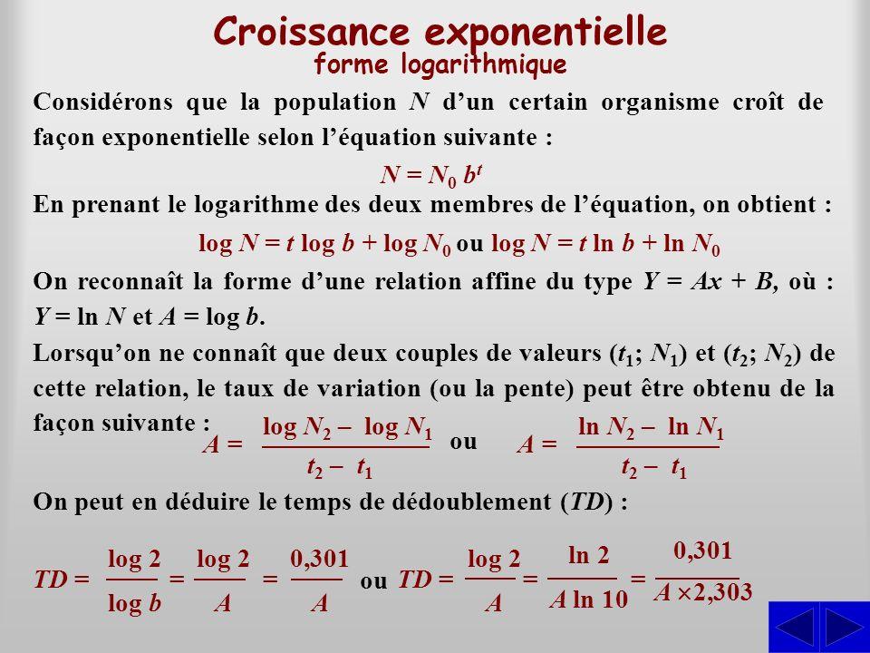 Croissance exponentielle forme logarithmique Considérons que la population N dun certain organisme croît de façon exponentielle selon léquation suivan
