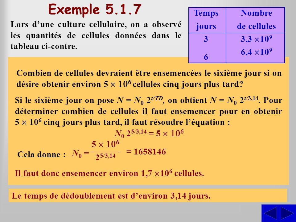 Exemple 5.1.7 Lors dune culture cellulaire, on a observé les quantités de cellules données dans le tableau ci-contre. SS Déterminer le temps de dédoub