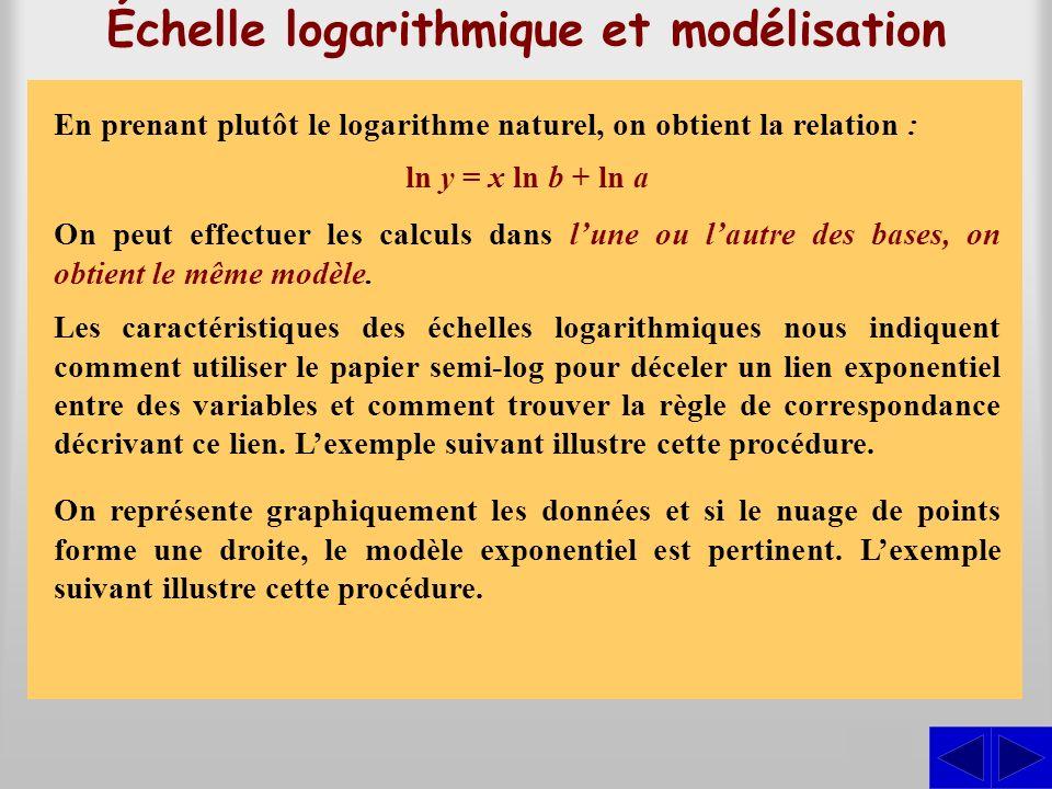 Échelle logarithmique et modélisation La base de la fonction exponentielle peut être différente de 10. La représentation graphique donnera quand même
