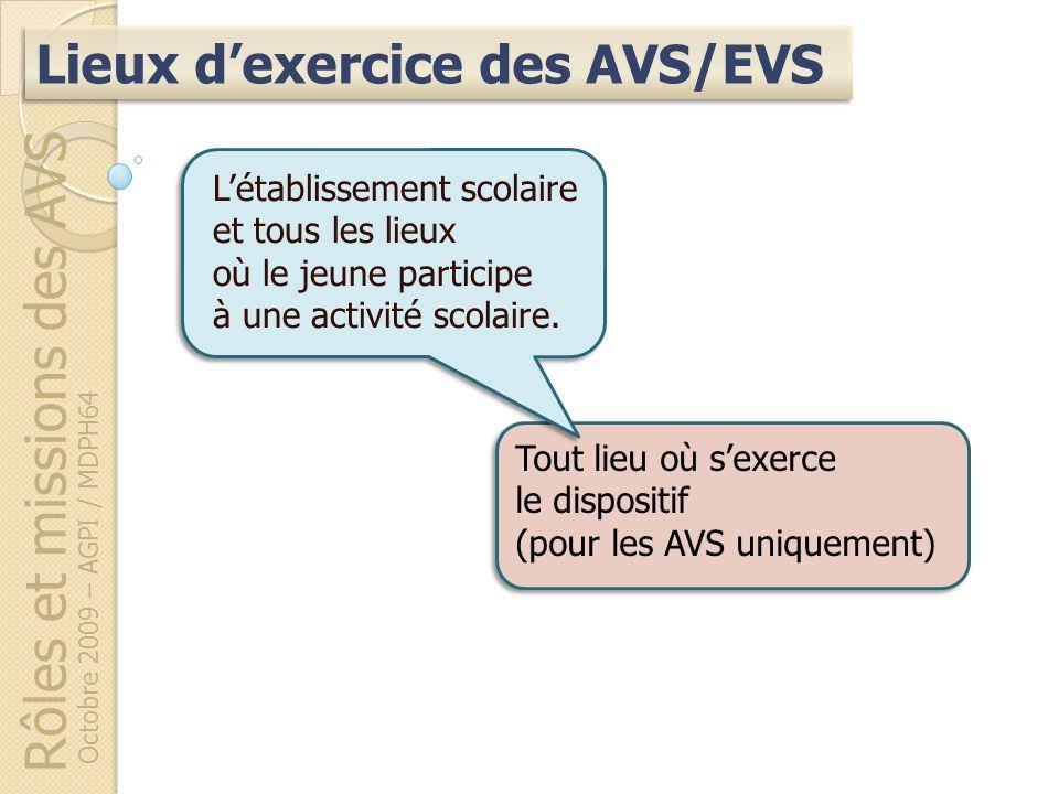 Rôles et missions des AVS Octobre 2009 – AGPI / MDPH64 Lieux dexercice des AVS/EVS Tout lieu où sexerce le dispositif (pour les AVS uniquement) Létabl