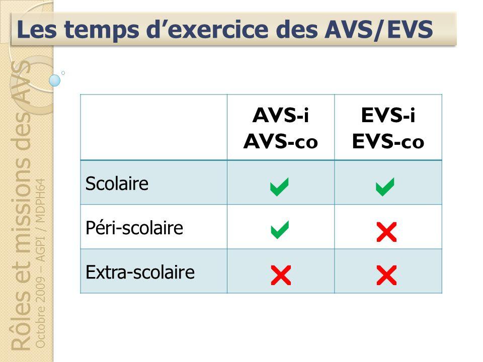 Rôles et missions des AVS Octobre 2009 – AGPI / MDPH64 Les temps dexercice des AVS/EVS AVS-i AVS-co EVS-i EVS-co Scolaire Péri-scolaire Extra-scolaire