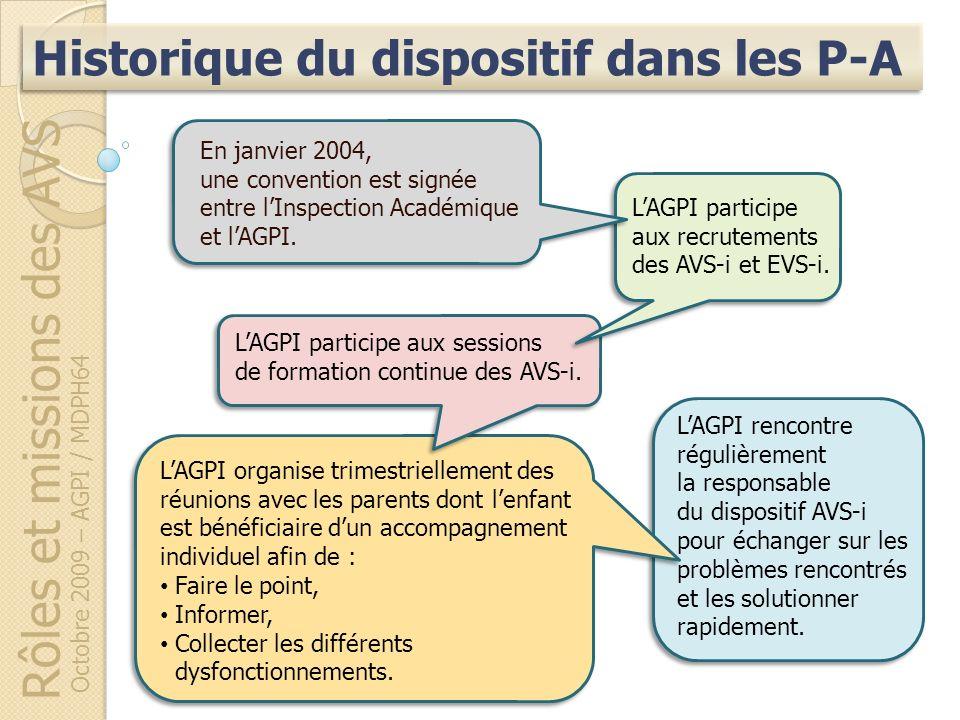 Rôles et missions des AVS Octobre 2009 – AGPI / MDPH64 LAGPI rencontre régulièrement la responsable du dispositif AVS-i pour échanger sur les problème