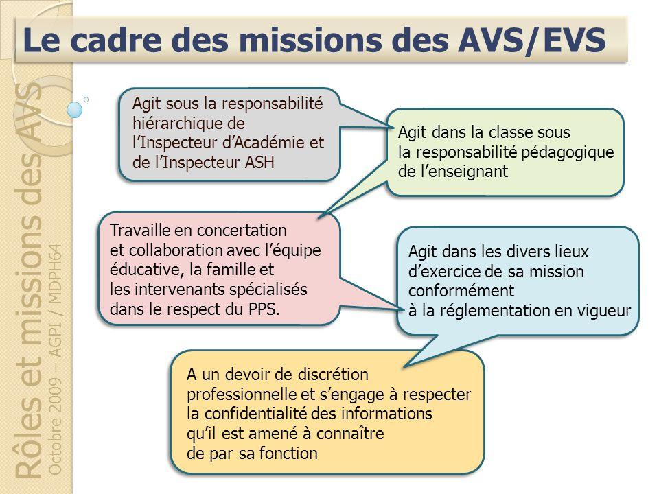 Rôles et missions des AVS Octobre 2009 – AGPI / MDPH64 A un devoir de discrétion professionnelle et sengage à respecter la confidentialité des informa