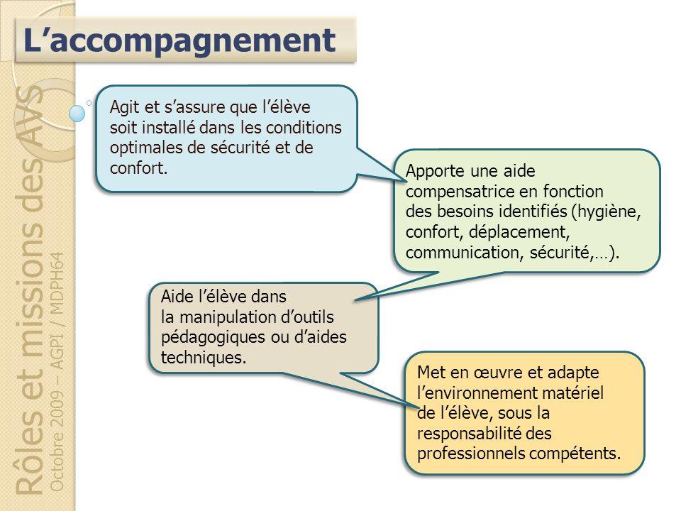 Rôles et missions des AVS Octobre 2009 – AGPI / MDPH64 Met en œuvre et adapte lenvironnement matériel de lélève, sous la responsabilité des profession