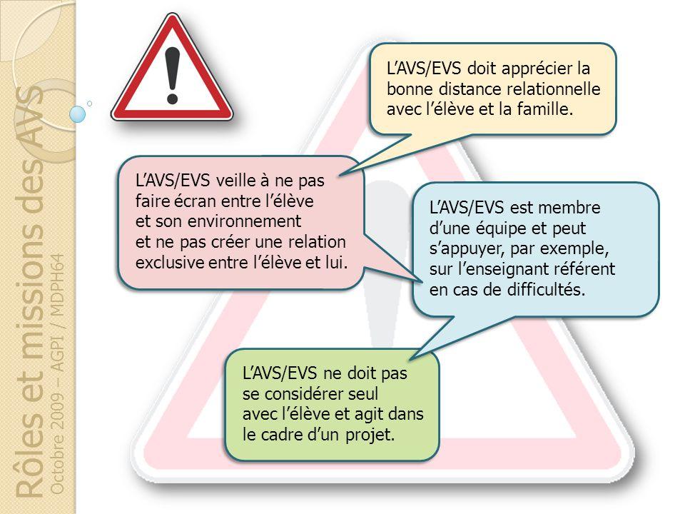 LAVS/EVS ne doit pas se considérer seul avec lélève et agit dans le cadre dun projet. Rôles et missions des AVS Octobre 2009 – AGPI / MDPH64 LAVS/EVS