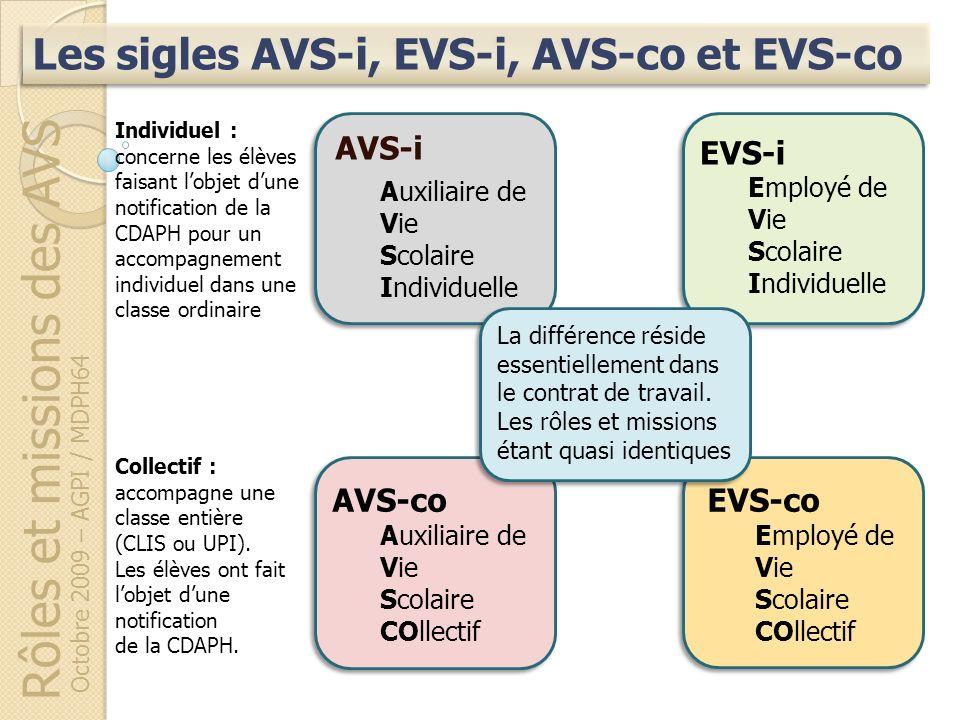 Rôles et missions des AVS Octobre 2009 – AGPI / MDPH64 EVS-co Employé de Vie Scolaire COllectif Les sigles AVS-i, EVS-i, AVS-co et EVS-co AVS-co Auxil